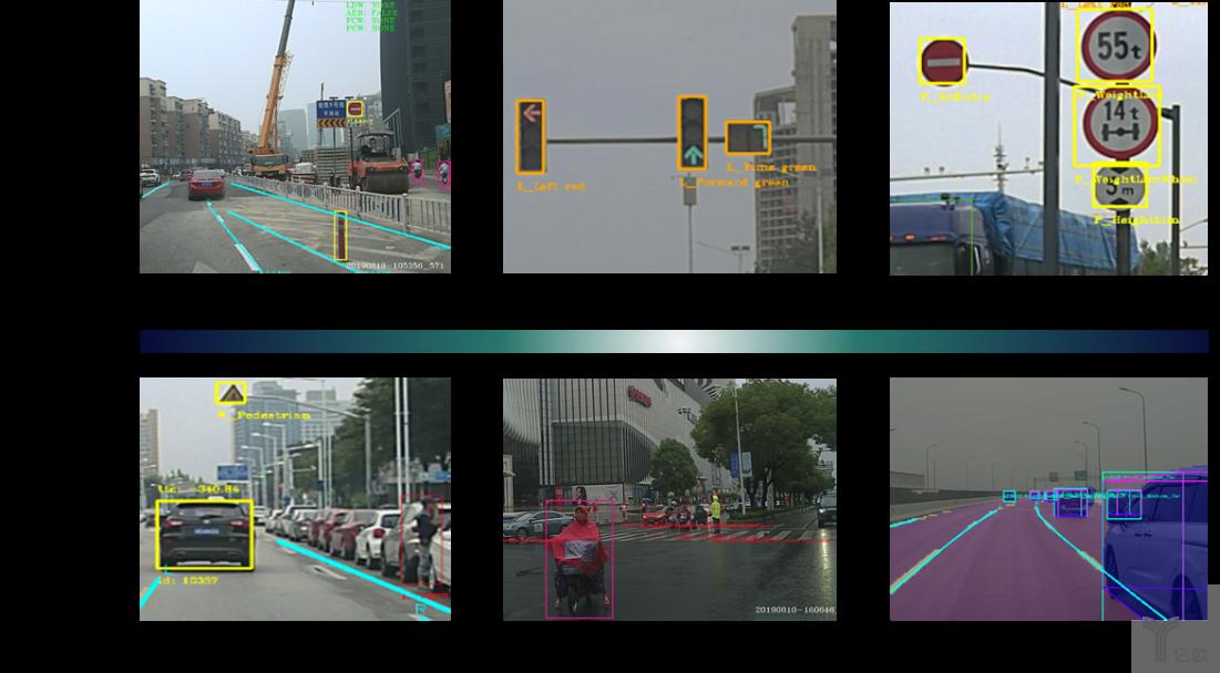 <b>地平线感知算法——比Mobileye更开放的视觉感知解决方案</b>