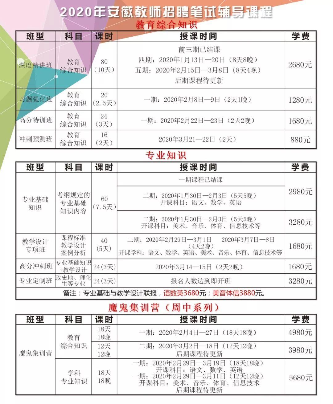 岗位空缺   蚌埠第二中学公开招聘高层次优秀教师6人公告