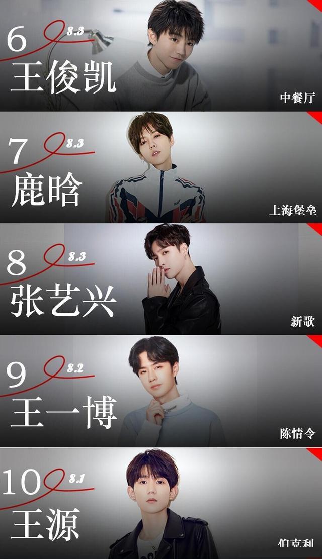 2019年烂片排行榜_2019暑期档烂片排行榜, 上海堡垒 只能第二,第一亏损