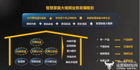雷政富12中国电信天翼高清用户突破1.3亿  视频业