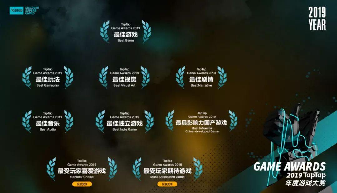 2019TapTap年度游戏大赏入围榜单公布:哪款是你心目中的最佳游戏?_奖项