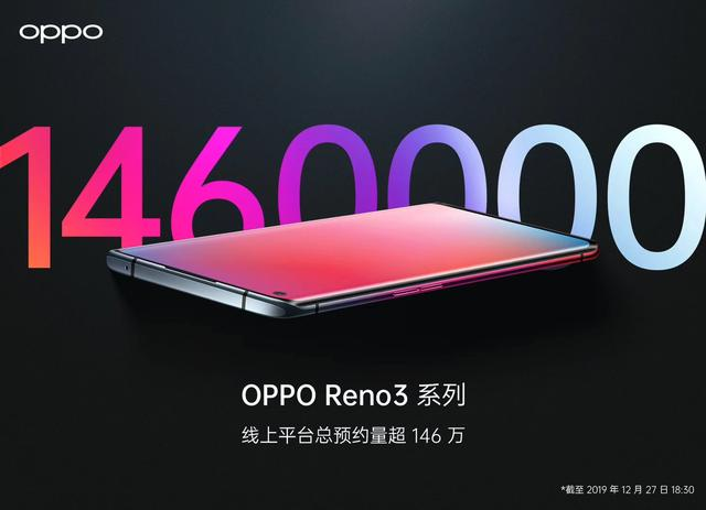 预约破纪录OPPOReno3系列成网红5G手机大V体验纷纷点赞