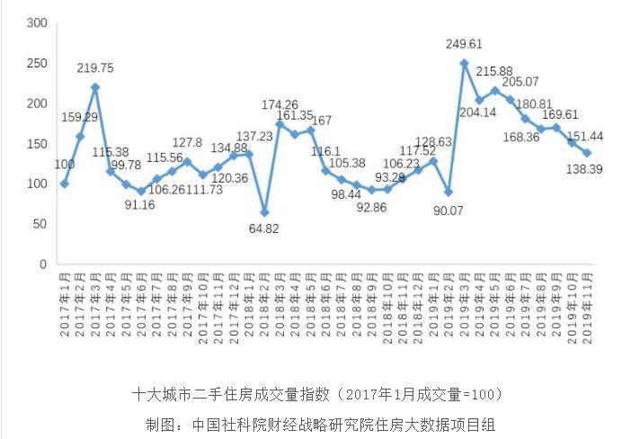 """炒房客""""哭了""""!北京房价真降了:首付跌没了!更有760万房产,挂牌两月骤降170万…"""
