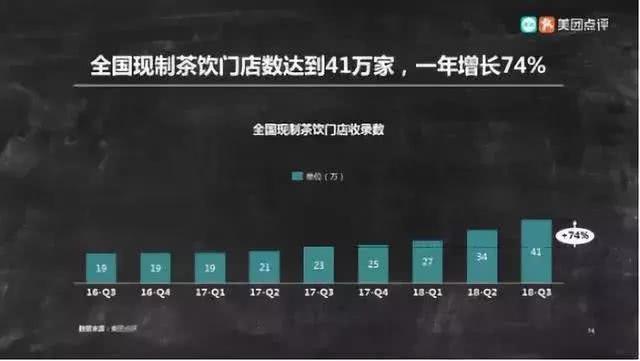 """老虎堂TIGER SUGAR进军市场,这杯""""虎纹奶茶""""赢得了喜茶吗?(图5)"""