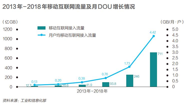 中国电信业:32年,从2G豪华通信到5G基础设施