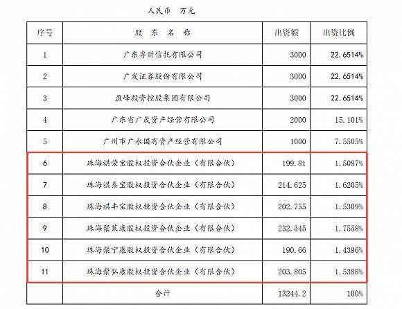 2019年货币基排行_一季度公募基金排名来了2019 超牛赚57 更有3年暴赚满盘