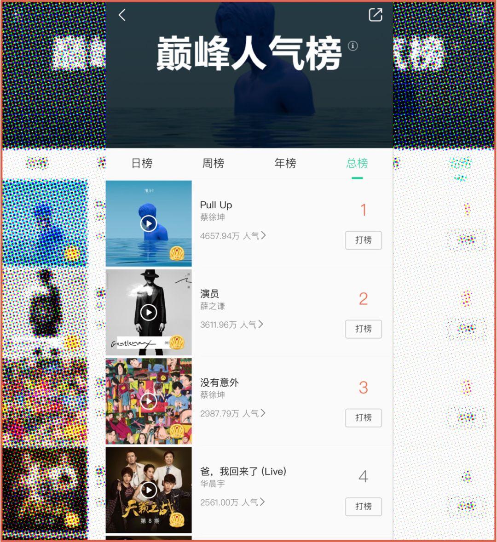 QQ音乐榜单的人气榜,就是靠粉丝用钱砸出来的
