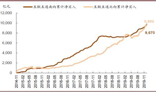 中金:改革举措频出 增长有望见底