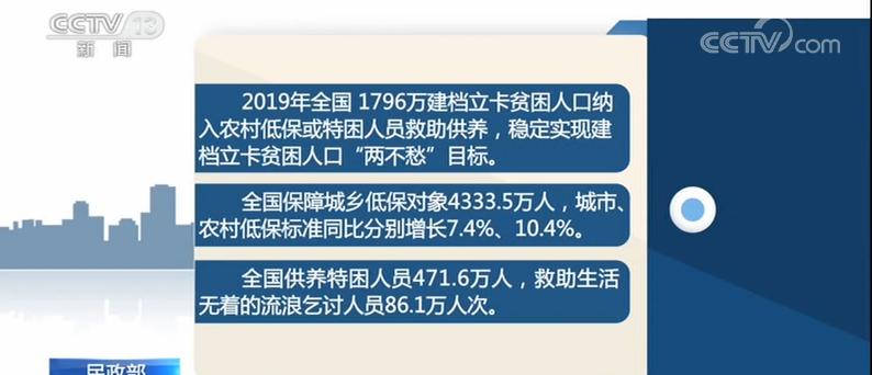 民政部:2019年困难群体生活得到基本保障