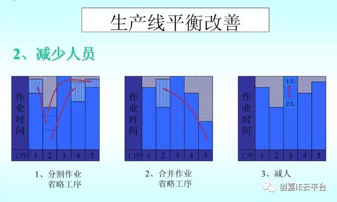 人均产量提高_中国人均粮食产量图片
