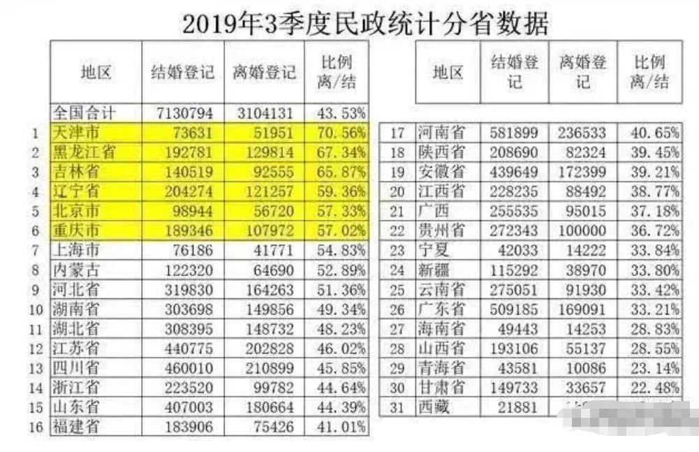 中国历年人口数_中国生育报告2019 拯救中国人口危机刻不容缓