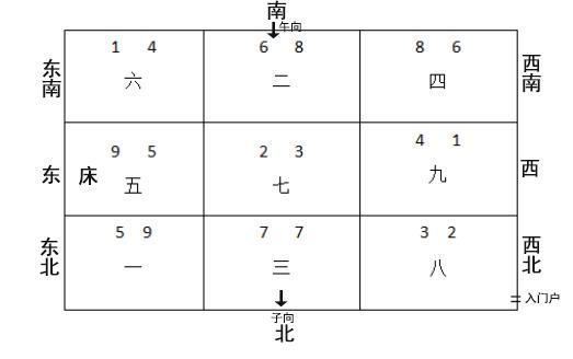 易学家赖祥珍—专家百科—中国行业专家人才数据库