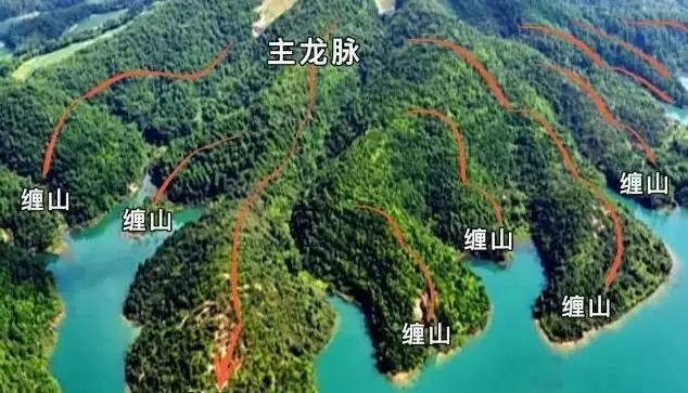 风水祖师杨筠松所著《撼龙经》:寻龙千万看缠山,一重缠是一重关