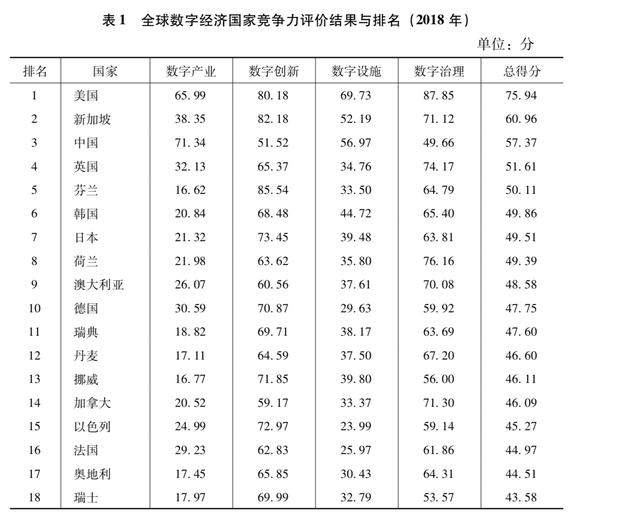 大公司日报|京东方或将2020年供货苹果;港股IPO募资再夺冠