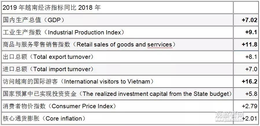 国内生产总值和国民经济总量_国内生产总值