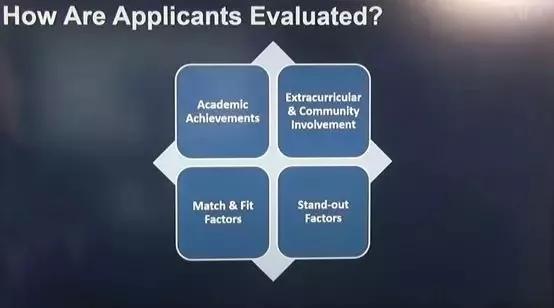 美国顶尖大学强调的Academic achievement,到底是什么?(文末有福利)