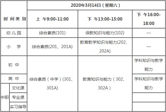 正式发布!2020上半年浙江教师资格报名时间已定!
