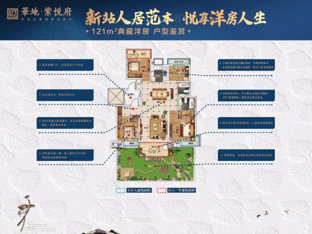 新站区华地紫悦府备案572套房,均价15847.38元/㎡!