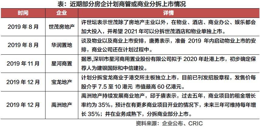 2019年中国物业排行榜_最新 2019中国物业百强排行榜发布,榜首竟然是