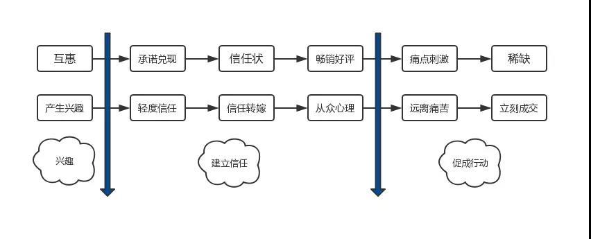 成耀东:违纪队员已检讨 是否再征召据处罚决定