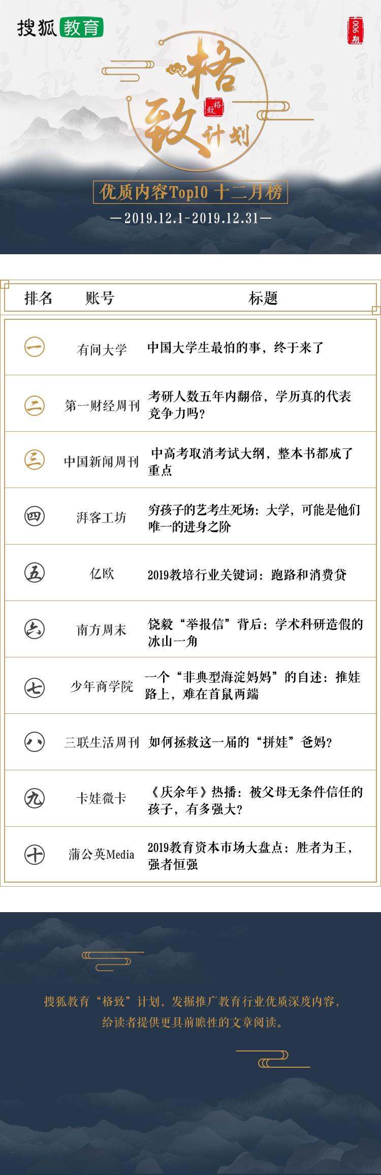 """原创             搜狐教育""""格致""""计划12月内容Top10榜单发布"""