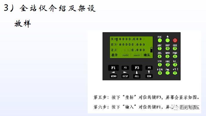 全站仪引点的原理_全站仪工作原理图解
