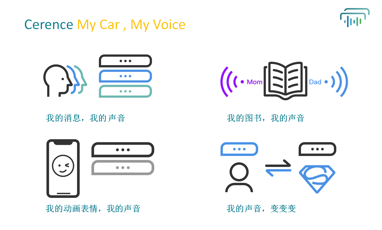 Cerence推出全新语音克隆解决方案,打造真正个性化车载语音助理