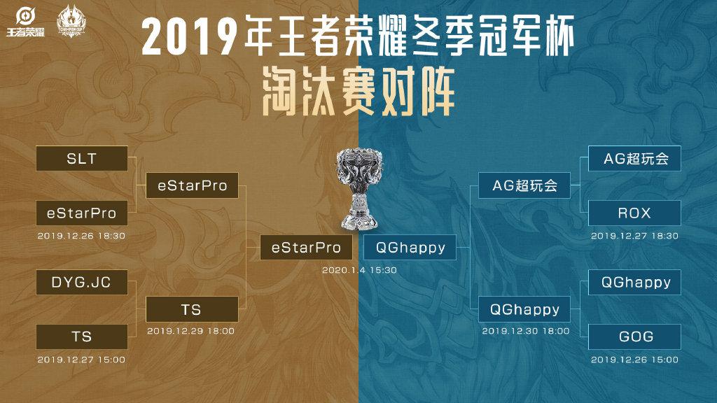 KPL冬冠:QGhappy成功复仇再进决赛 弹弓流技惊四座