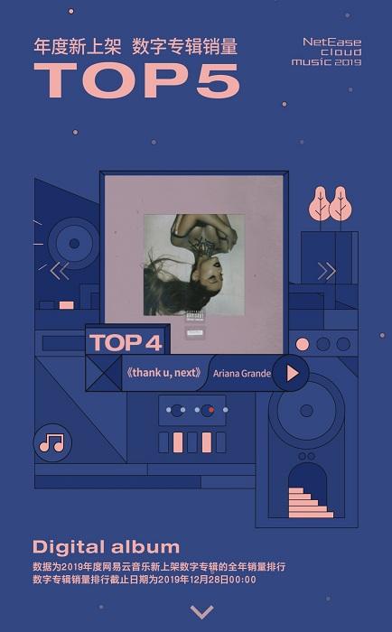 2019音乐 人气排行榜_排名第一的音乐播放器是哪个 2019手机音乐app排行榜