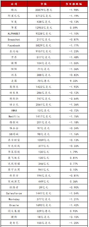 腾讯音乐娱乐集团参与收购环球音乐集团股权;华为2019年预计实现销售收入超8500亿,同比增长约18%丨【每日播报】