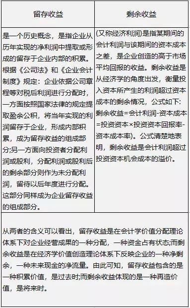 慈溪初级会计培训学校_2020初级会计9个不可忽略的考点