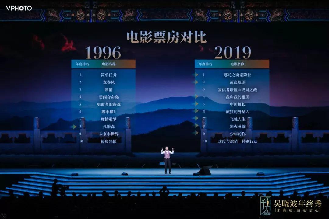 吴晓波新国货首发发生什么事了?吴晓波新国货首发令人震惊(图14)