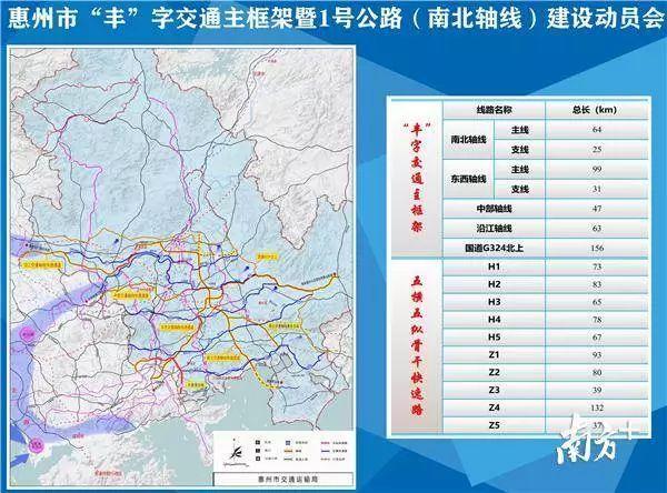 惠州北站新城解密赣深高铁最新进