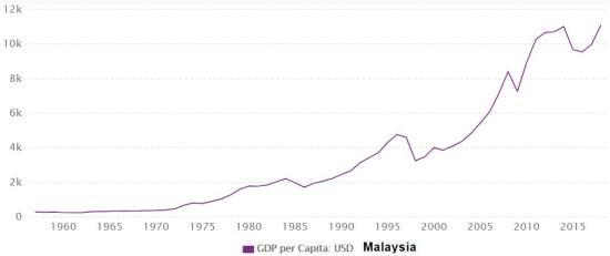 2019年上海 人均gdp_上海香港人均gdp对比