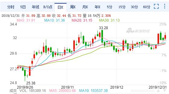<b>全球第二款!中国自主研发13价肺炎结合疫苗上市,价格更低、接种年龄跨度更大</b>