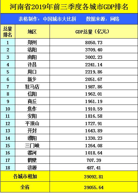 鹤壁gdp和安阳_鹤壁对比安阳,三门峡,濮阳,漯河历年GDP的占比变化
