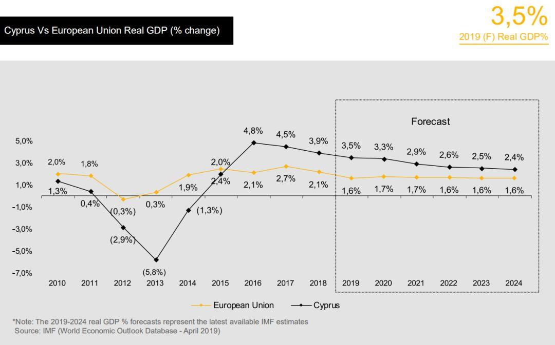 2019年欧盟gdp_欧盟人均gdp地图