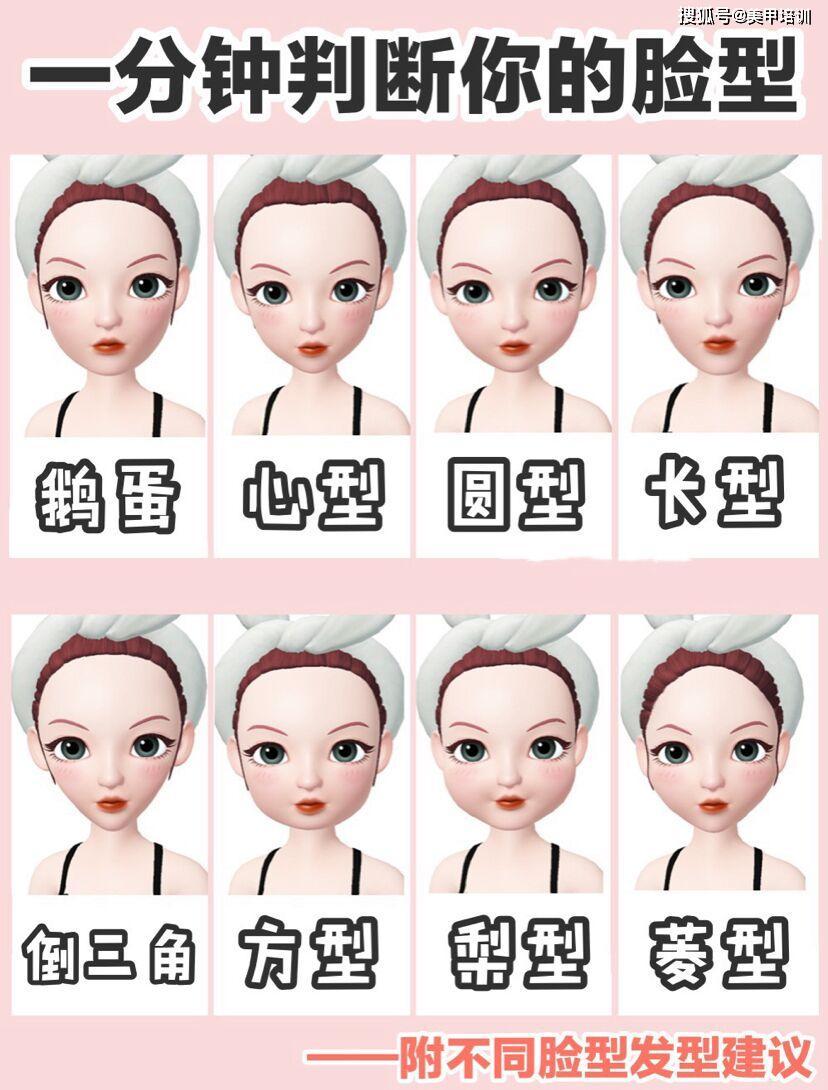 你的脸型适合什么发型?教你1分钟测试脸型 找出最适合