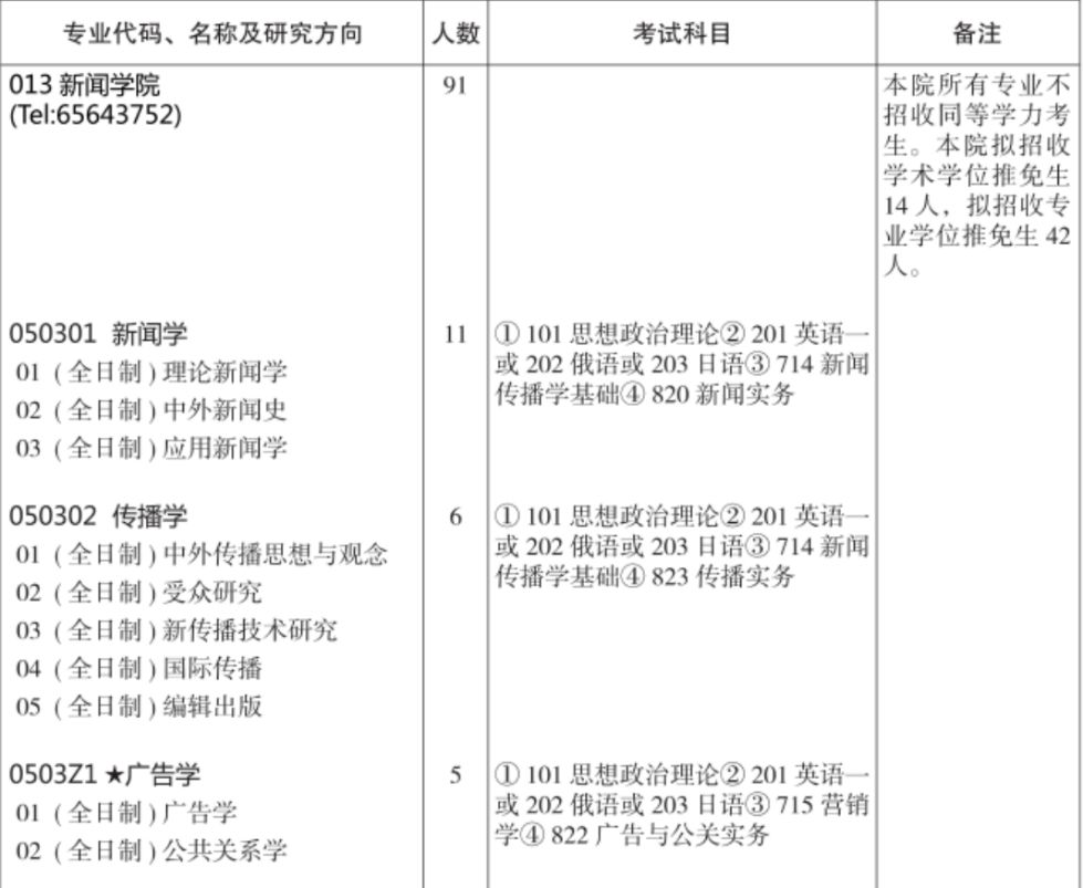 <strong>【觅游择校指南】上海地区五大热</strong>