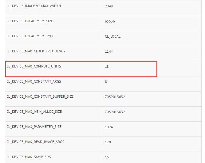 【简讯】AMDNavi12核心现身;小米10/10Pro曝光…