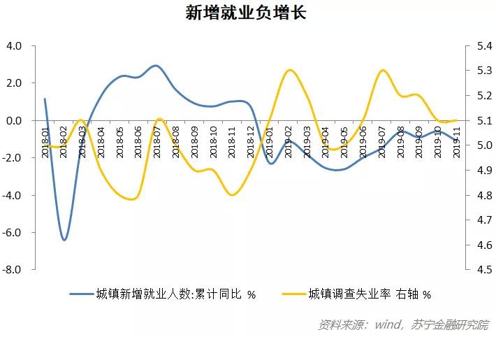 山东未来10年gdp增长预测_摩根资产 美国正处经济周期后期,预计未来10到15年中国实际GDP年均增长5(2)