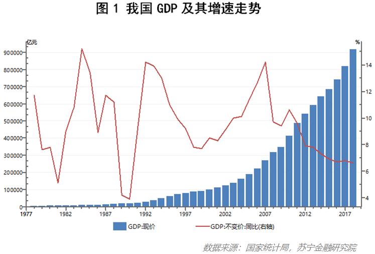 中国人均gdp美元_越南人均gdp美元
