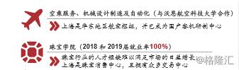 上海建桥教育(1525.HK):上海民办大学龙头,业绩成长确定性强
