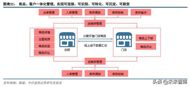 对企业而言gdp如何计算_碧蓝航线企业图片