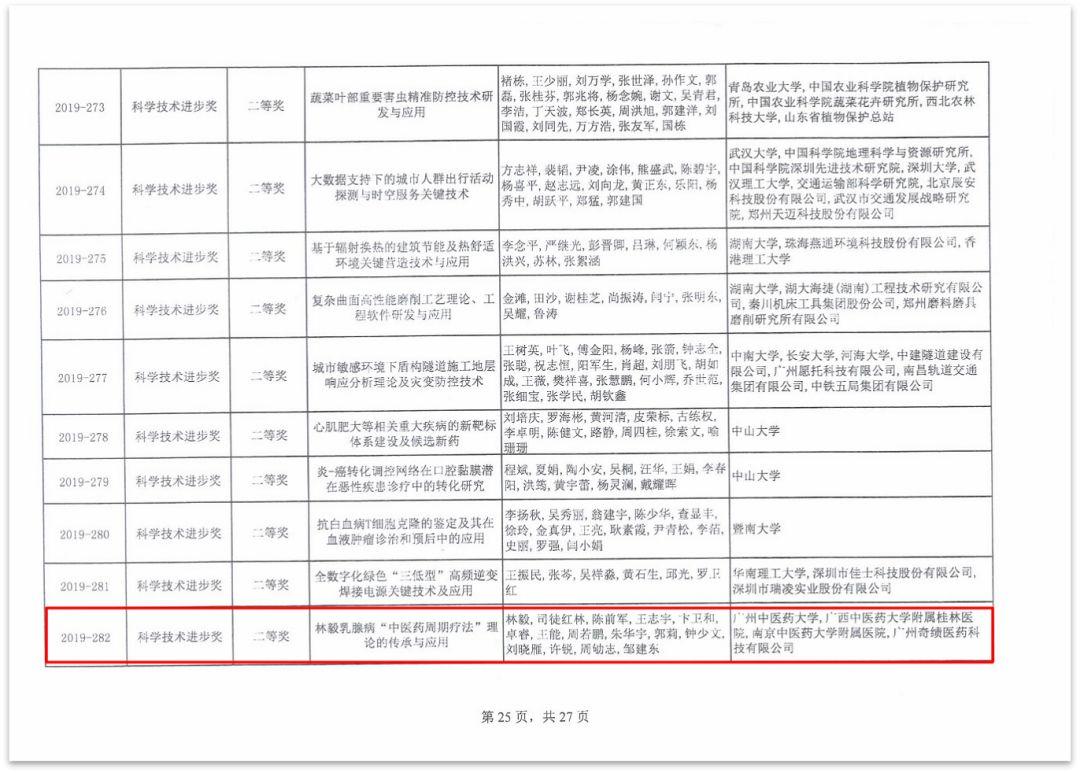 微新闻 广东省中医院又一项目获教育部科学技术奖
