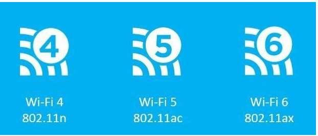 WiFI 6升级注意!大户型专用路由器性能测试,200多平米墙角网速也给力