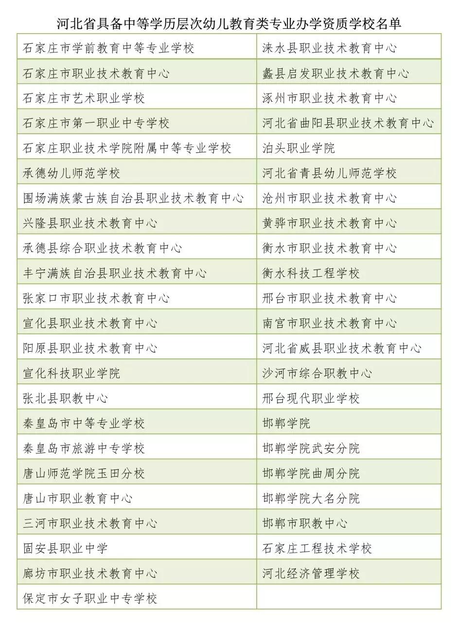 河北省2020年上半年g_2020年河北省专题会