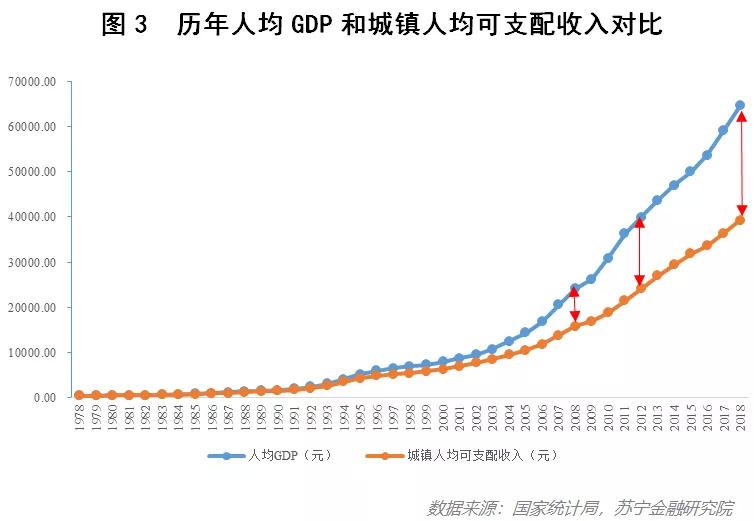 幸福感gdp_有幸福感支撑的 GDP 才是发展指标