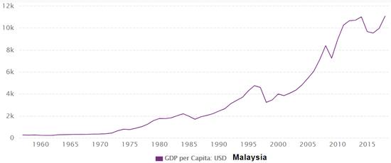 蒙古人均gdp为什么那么高_为何内蒙人均GDP能超越经济大省广东