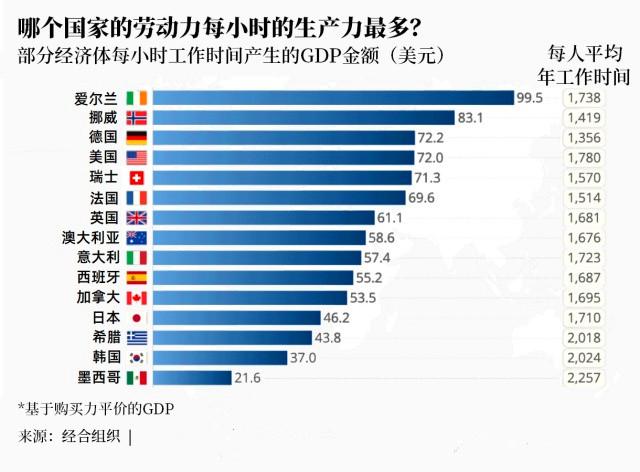 外贸SEO谷歌优化英文网站SEO优化Google 排名 上海上弦